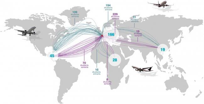 Carte des échanges internationaux