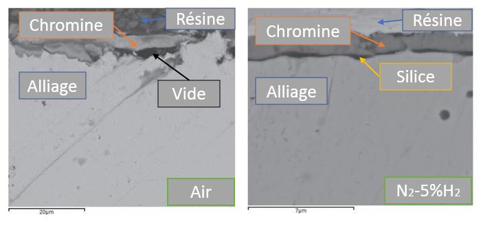 Figure 1 : Observation au microscope électronique à balayage des coupes des échantillons oxydés (a) sous air (grandissement x1000 et (b) sous N2-5%H2 (grandissement x4000).
